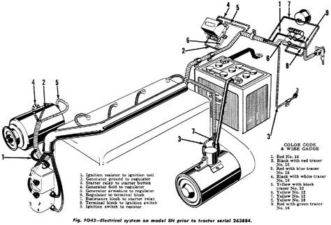 ford n front mount distributor wiring diagram images n v wiring diagram ford 8n front mount motor replacement