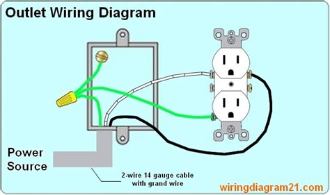 Wiring Diagram Plug Outlet