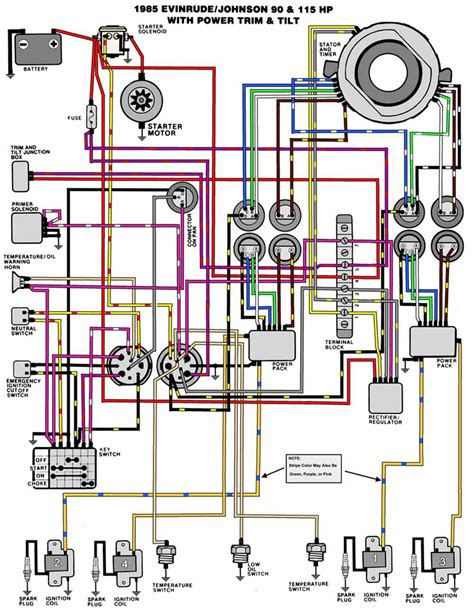 evinrude 9 wiring diagram images wiring diagram the evinrude 90 hp v4 wiring wiring