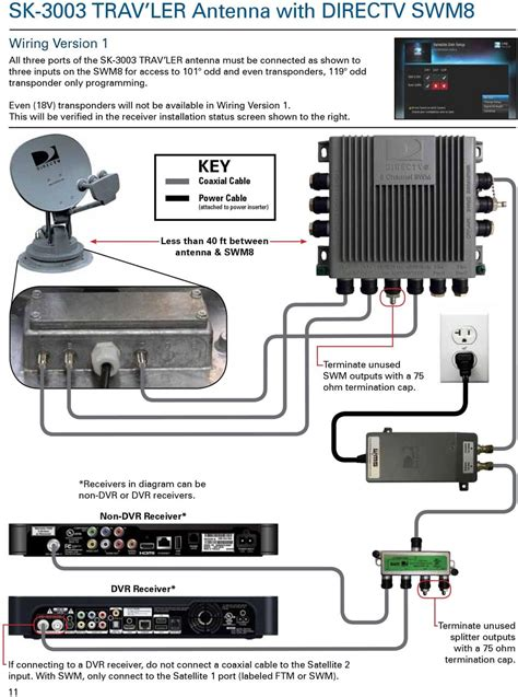 directv genie connection diagram images diagram for samsung home wiring diagram for genie and swm dbstalk community