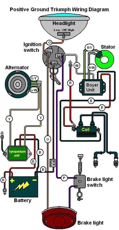 norton commando wiring diagram images wiring diagram for triumph bsa boyer ignition