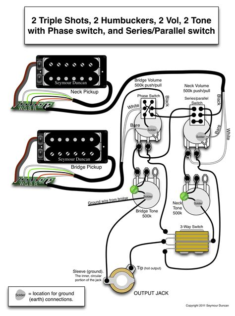 seymour duncan wiring diagram images seymour duncan wiring seymour duncan single coil pickup wiring diagram