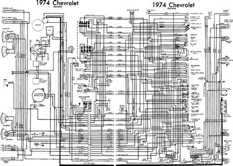 1974 corvette starter wiring diagram images corvette starter wiring harness for 1974 corvette wiring wiring diagram