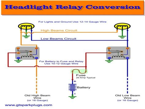Wiring Headlight Relays Rowand