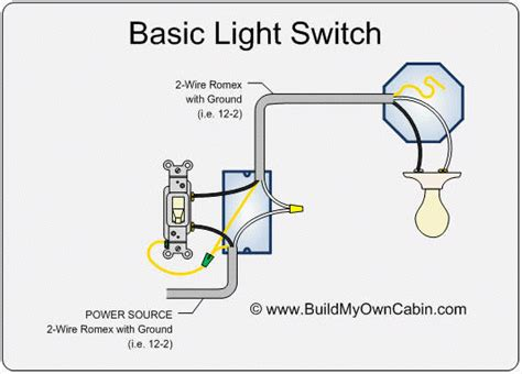 ceiling fan wiring diagram single switch images light switch wiring a basic light switch diagra electrical online