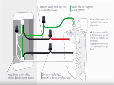 Wiring a Basic Light Switch Electrical Online