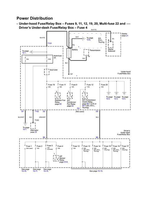 2001 honda odyssey transmission wiring diagram images wiring diagram for 2001 honda odyssey fixya