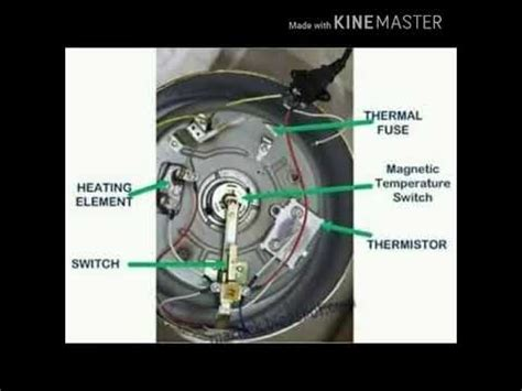 automatic rice cooker wiring diagram images wiring diagram of a rice cooker answers