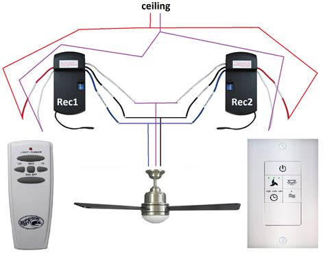 Wiring for ceiling fan remote control DoItYourself