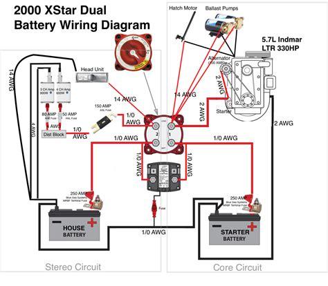 wire marine alternator wiring diagram images marine alternator wiring diagram wiring help for single engine dual battery setup