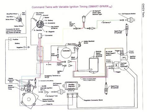 kohler wiring diagram john deere starter relay wiring diagrams kohler key switch wiring diagram images kohler command wiring wiring to switch kohler engines and kohler