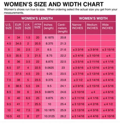 Women s Shoe Size Conversion Charts US European UK