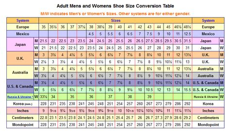 Women to Men Shoe Size Converter