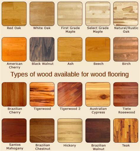 Wood Flooring Species Chart of Wood Floor Species