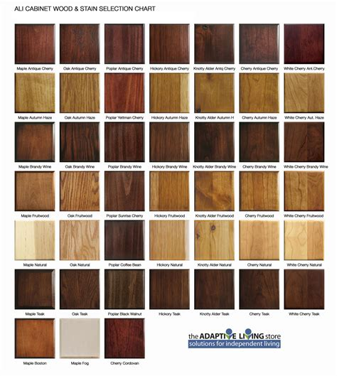 Wood Stain and Finish Colours Wood Stain Colours