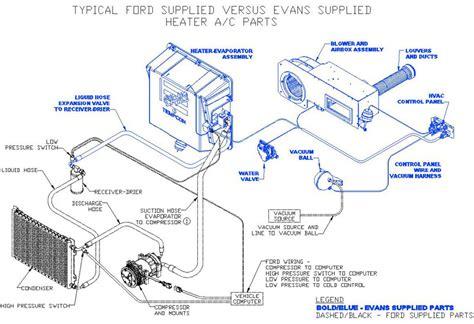 workhorse wiring diagram motorhome images holiday rambler wiring workhorse wiring diagram irv2 forums