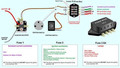 smittybilt winch remote wiring diagram images smittybilt winch xrc8 winch wiring diagram car fuse box and wiring