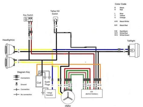 yamaha banshee cdi wiring diagram images on yamaha banshee wiring diagram