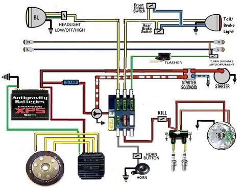 motorcycle wiring diagrams yamaha images xs1100 wiring diagram yamaha motorcycle wiring diagrams yamaha circuit and