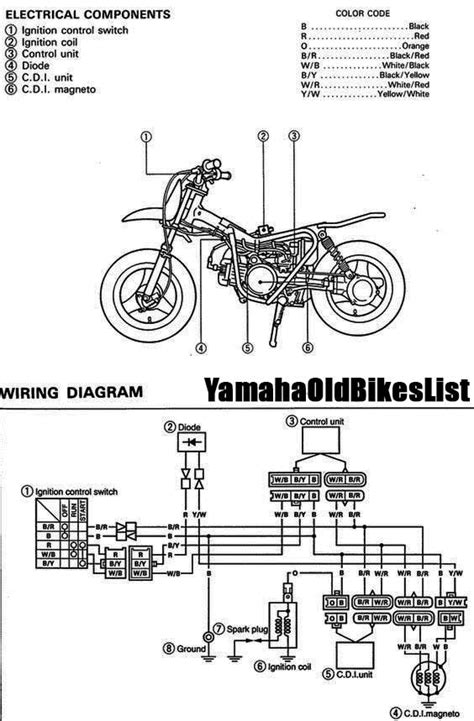 quad bike wiring diagram images pocket bike wiring diagram yamaha pw50 wiring diagram troubleshoot electrical issues
