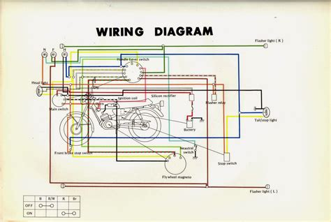 Remarkable Yamaha Electrical Wiring Diagrams Yamaha Wiring Diagrams Yamaha Wiring 101 Xrenketaxxcnl