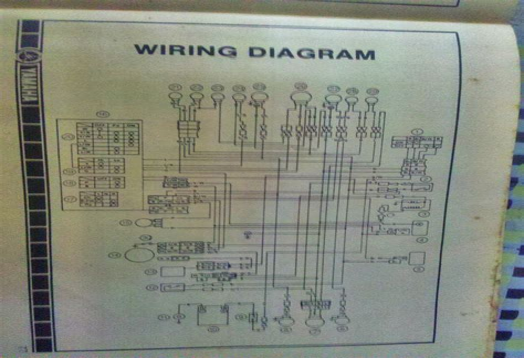 yamaha rs 100 wiring diagram pdf yamaha image yamaha rs 100 wiring diagram images kawasaki kz750 cafe racer on yamaha rs 100 wiring diagram