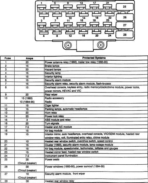ZJ Fuse Panel Diagram 1993 1995 JeepForum