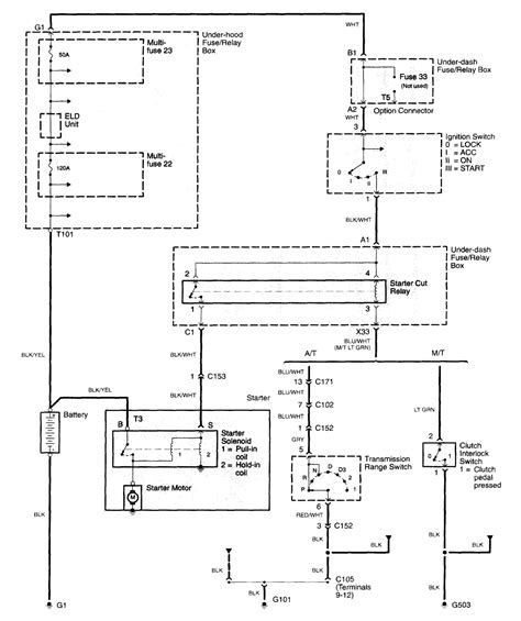free download ebooks Acura Tl Wiring Diagrams