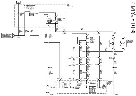 free download ebooks Airbag Wiring Diagram 2006 Pontiac Gto