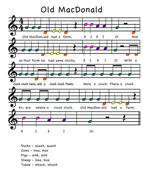 Alphabet Song For 8 Notes Diatonic Boomwhackers  music sheet