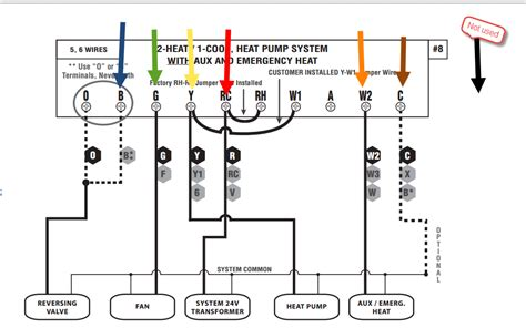 wiring diagram for carrier heat pump thermostat wiring heat pump wiring diagram american standard images american wiring on wiring diagram for carrier heat pump