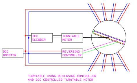 free download ebooks Atlas Ho Turntable Wiring Diagram