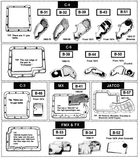 free download ebooks Automatic Ford Identification Transmission Diagram