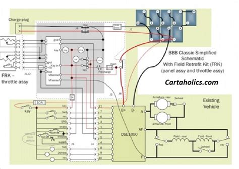 free download ebooks Bad Boy Buggy Wiring Schematic