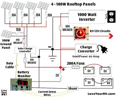free download ebooks Basic Camper Wiring Diagram