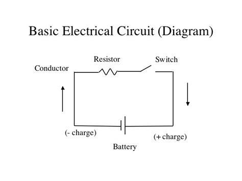 free download ebooks Basic Circuit Diagram
