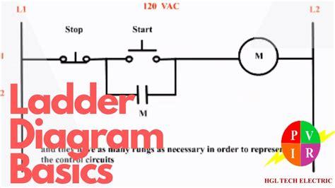 free download ebooks Basic Ladder Diagram