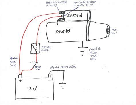 free download ebooks Basic Starter Wiring Diagram