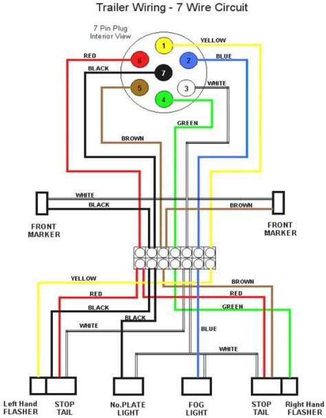 free download ebooks Big Rig Trailer Wiring Diagram