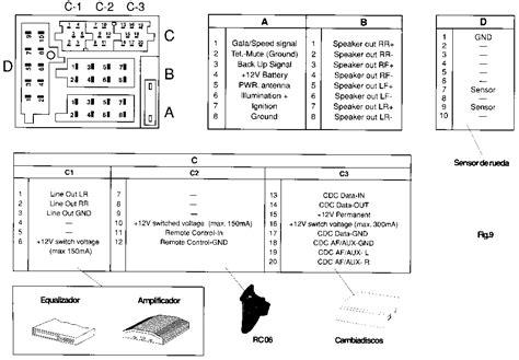 free download ebooks Blaupunkt Radio Wiring Diagram