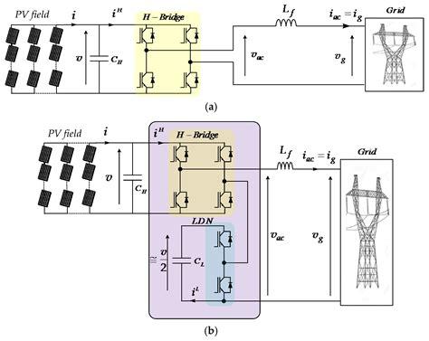 free download ebooks Bluffton Motor Wiring Diagram