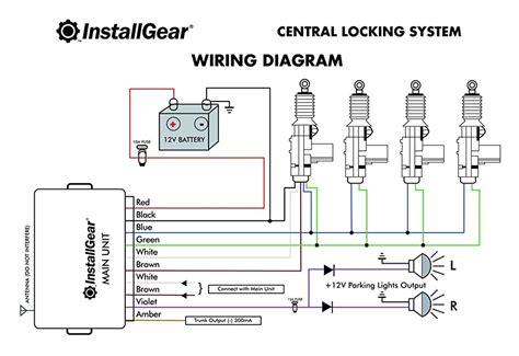 free download ebooks Bmw E36 Wiring Diagram Remote Central Locking