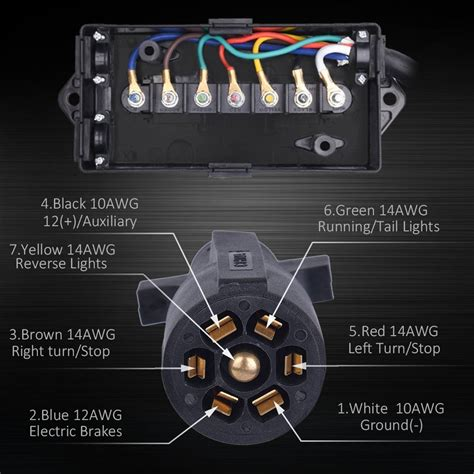 free download ebooks Box Trailer Wiring Harness