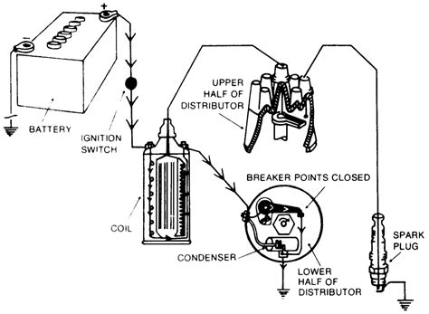 free download ebooks Breaker Point Ignition Wiring Diagram