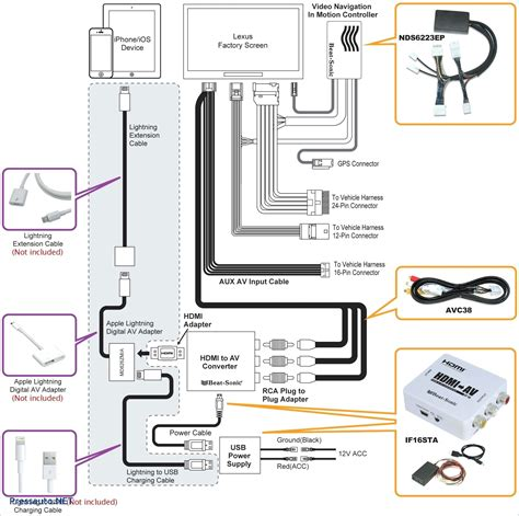 bunker hill security camera 95914 wiring diagram staples