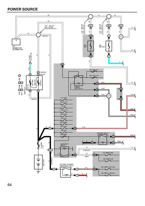 free download ebooks Camry Wiring Diagram 4
