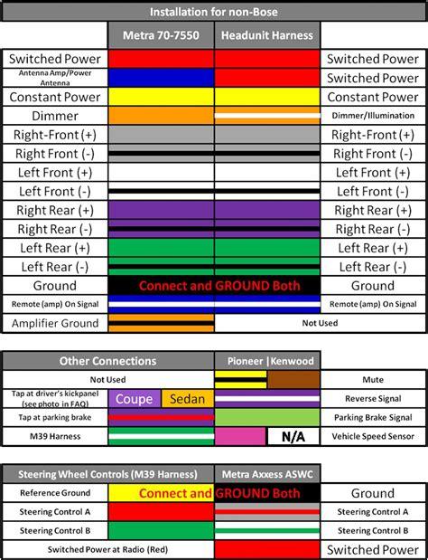 free download ebooks Car Audio Radio Wiring Abbreviations