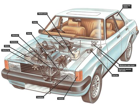 free download ebooks Car Engine System Diagram