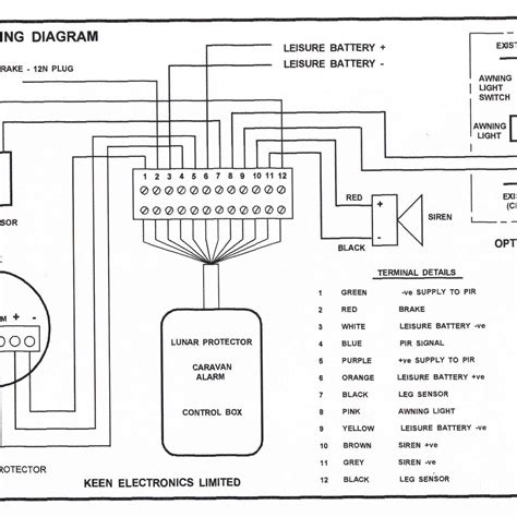 free download ebooks Car Immobiliser Wiring Diagram