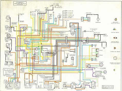 free download ebooks Car Manual Diagram